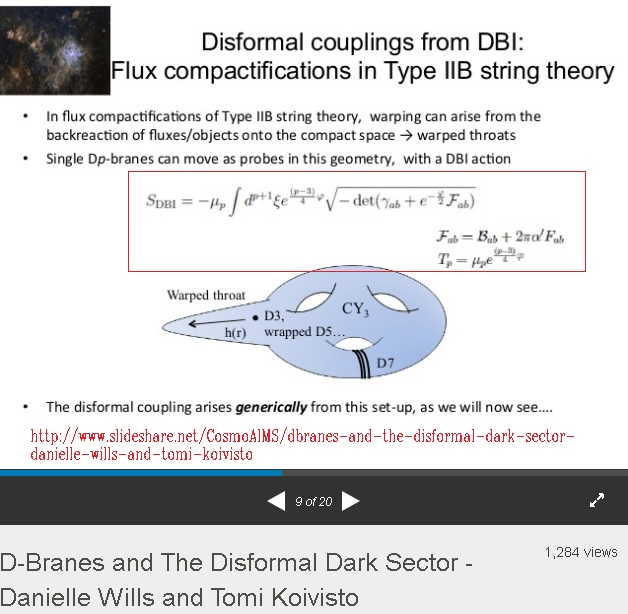 Flux Compactifications of String Theory