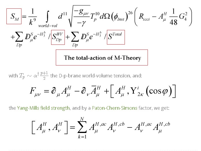 M-Theory Compactification