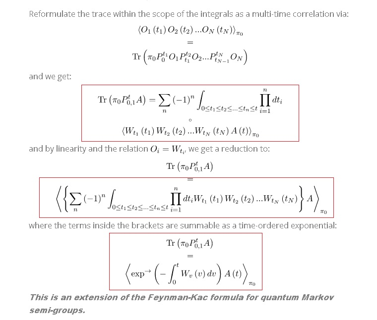 Lindblad Master Equation